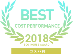 BEST COST PERFORMANCE